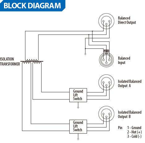 独立式无源单通道线路分配器